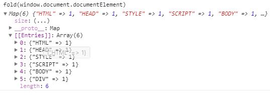 js统计页面上每个标签的数量实例代码